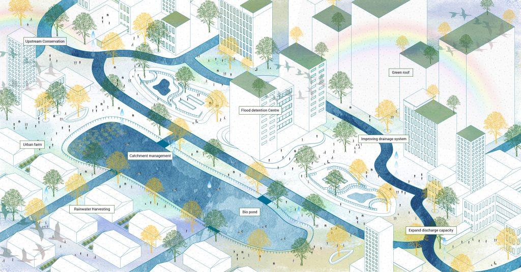 Bangkok Climate Adaptation ความเป็นไปได้ในการสร้างเมืองที่พร้อมรับมือภัยพิบัติ