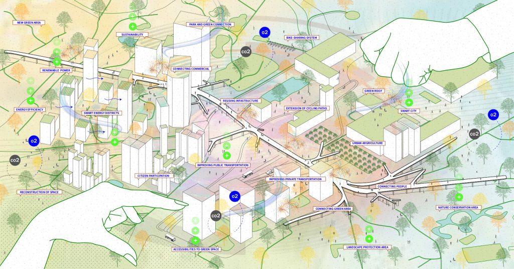 4 เมือง 4 นโยบาย จากงานเสวนา 'New Green Possibilities' หัวข้อ Green City Shape