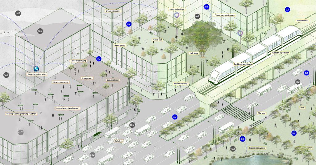 'Green City Business Pathway' เอกชนกับการลงทุนเพื่อสร้างเมืองของผู้คนและธรรมชาติ